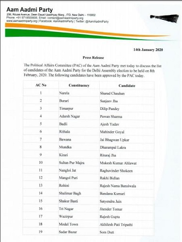 AAP list for Delhi elections - 1