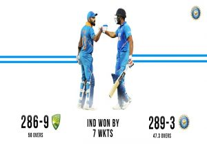 Rohit, Kohli star as India defeats Australia in 3rd ODI to clinch series by 2-1