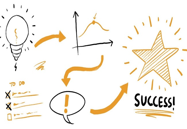 The Formula for success - that no one told you about!