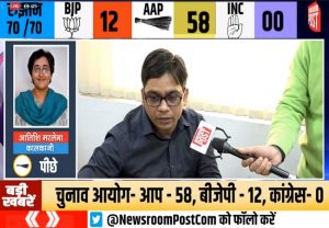 Delhi Poll Results: Newsroompost dissects Trends LIVE