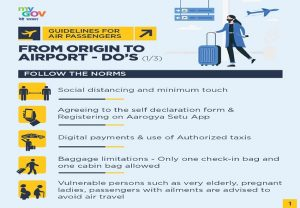 Domestic flights from Monday: Here are the list of Dos & Don'ts, also the guidelines for air passengers