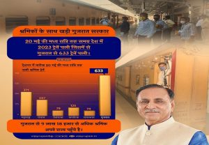 Rupani govt committed to migrants' safe return, over 9 lakh ferried back home in 633 trains