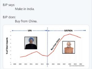 BJP promotes 'Make in India' but buys from China: Rahul tweets chart to target Modi govt