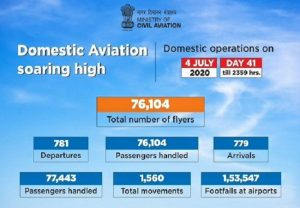 Over 75K passengers travelled in domestic flights on July 4: Hardeep Singh Puri