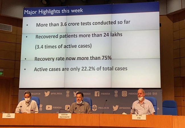 India's COVID-19 mortality rate one of lowest in world at 1.58%; recovery rate over 75%: Health Ministry