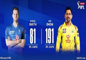 IPL 2020: Dhoni's CSK win toss, opt to field first against Rajasthan Royals
