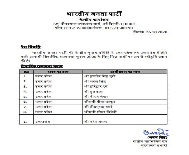 BJP RS candidates