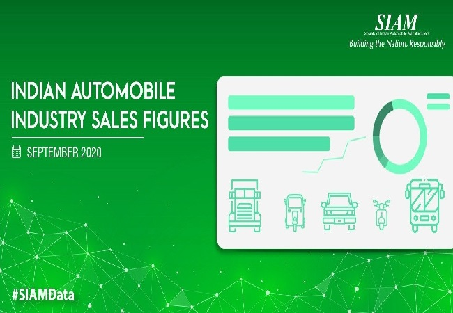 #Automobile Industry Sales Figures for September 2020.
