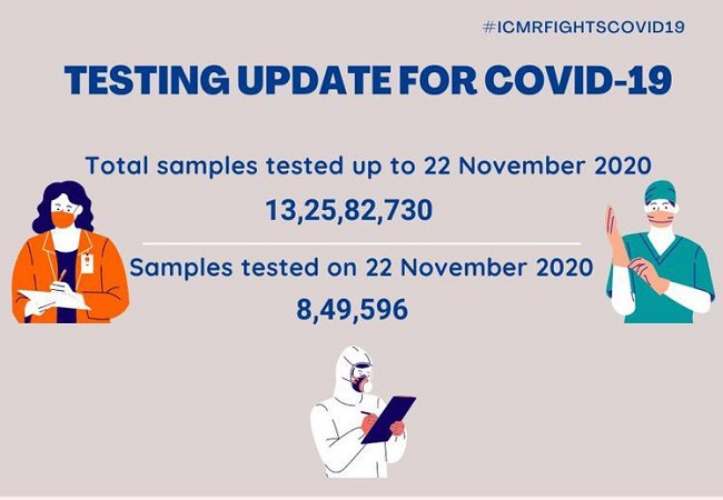 India reports 44,059 new COVID-19 cases, total tally mounts to 91,39,866