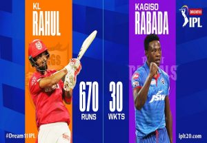 IPL 2020 Award Winners: Here's the complete list of season award winners
