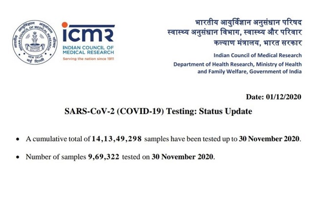 India reports 31,118 fresh Covid-19 cases, total tally reaches 94,62,810