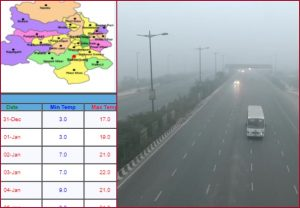 Delhi Weather Update: National capital shivers at 3.3°C, fog engulfs parts of city