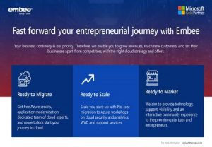 Embee Software Launches a Series of Dridh Hai Hum Startups Accelerator Workshops