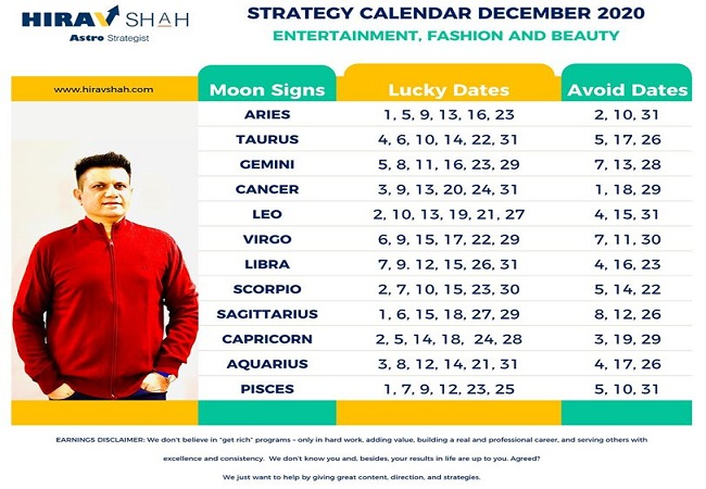 How will Entertainment & Fashion Industry fare in Dec 2020? Business leaders can check these Lucky Dates & Strategize