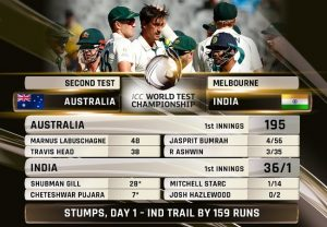 Ind vs Aus, Boxing Day Test: Bumrah, Ashwin steal show to put visitors on top