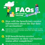 Frequently Asked Questions about COVID-19 Vaccination | In Pics
