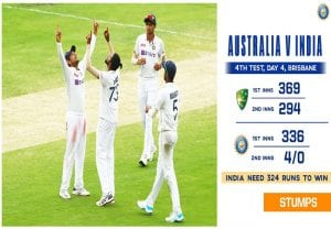 Ind vs Aus: Rain has decided, it's going to be last day thriller as India needs 324 runs to win