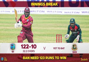 WI vs Ban UPDATES: Bangladesh bowl out West Indies for 122 in first ODI