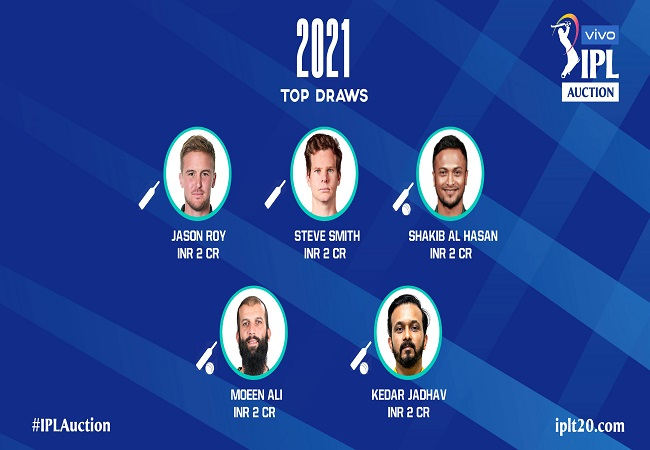 IPL 2021 Auction: Super Kings, Capitals, Punjab Kings and Knight Riders teams set do heavy lifting; check who will they target