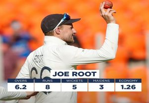 Root becomes 1st England skipper to take a Test fifer since 1983