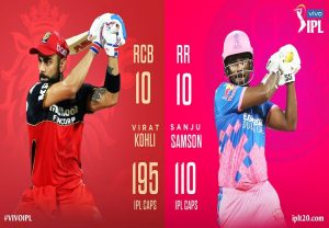 Royal Challengers Bangalore vs Rajasthan Royals IPL 2021 Live streaming