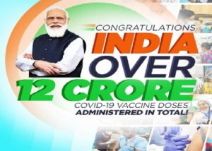Covid-19 vaccination drive crosses 12 crore mark, Maha, UP & Rajasthan among states with highest innoculation